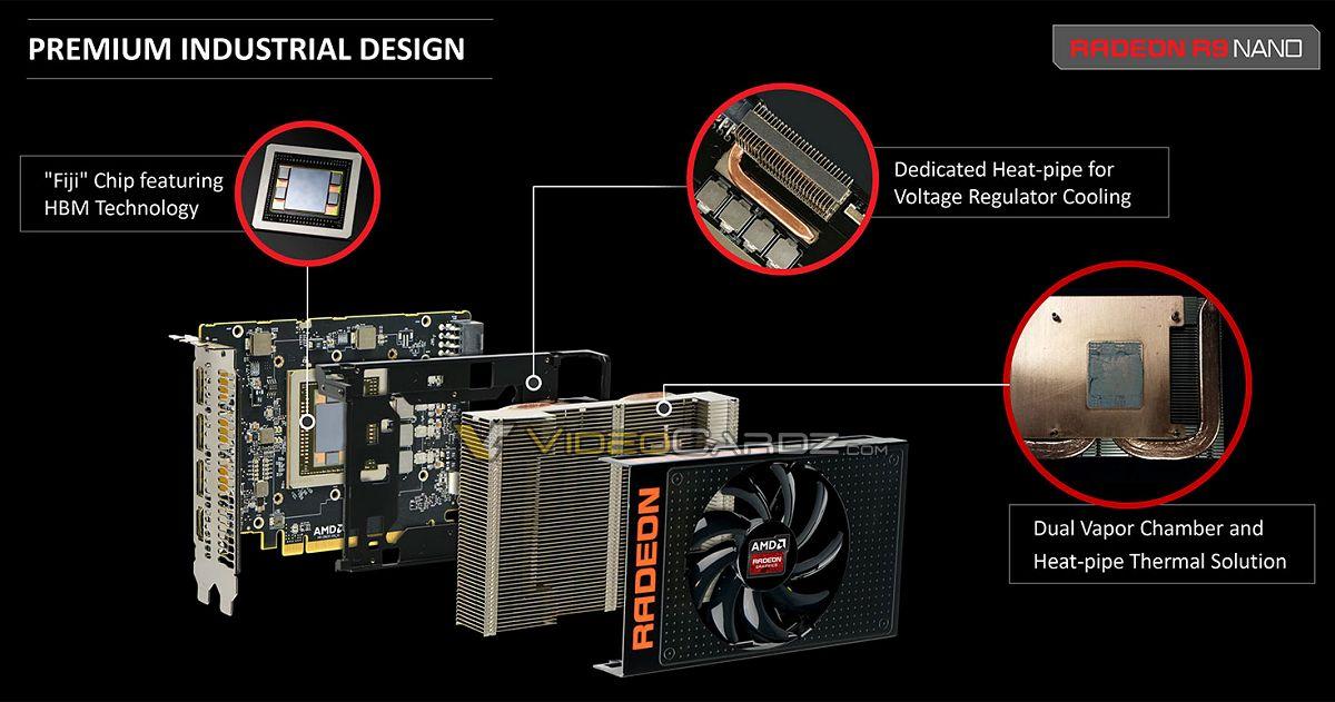 AMD Radeon R9 Nano to compete against GeForce GTX 970 in