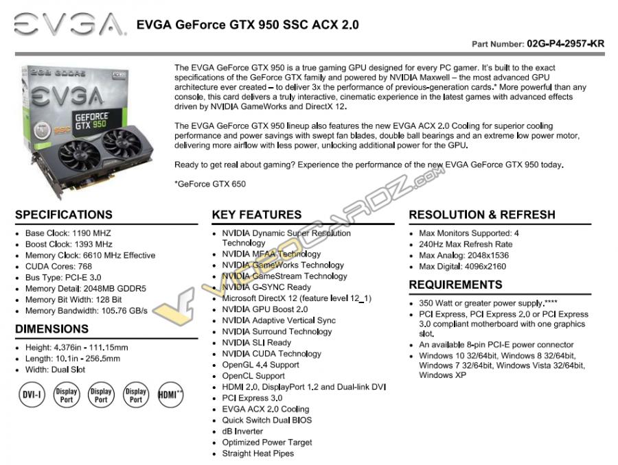 EVGA GTX 950 SSC datasheet