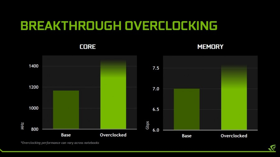 NVIDIA Geforce GTX 980 for notebooks (3)