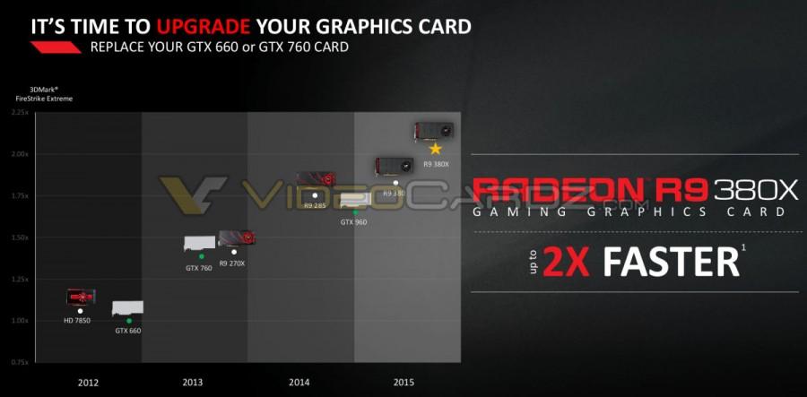 AMD Radeon R9 380X 3