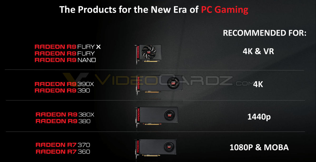 AMD launches Radeon R9 380X | VideoCardz com