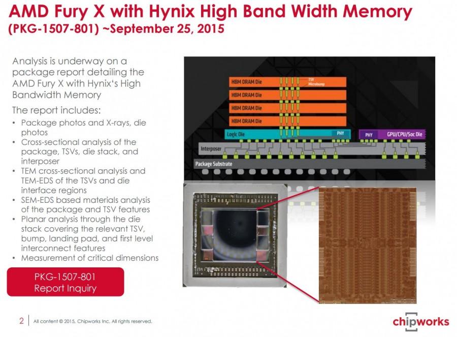 Chipworks AMD Fiji die shot