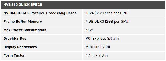 NVIDIA NVS 810 specs