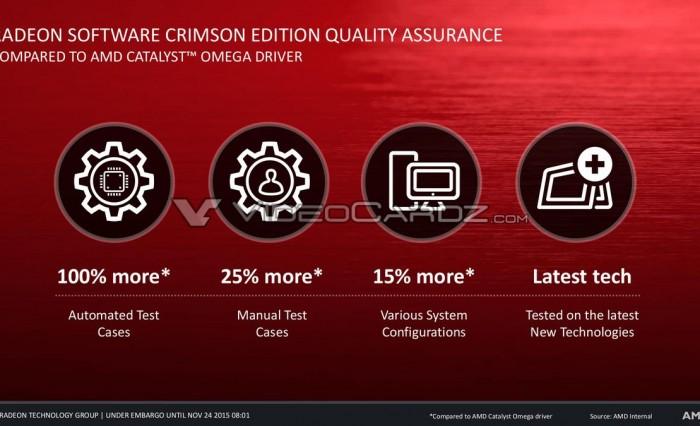 VC_AMD Crimson Driver 09