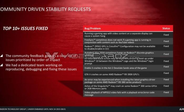 VC_AMD Crimson Driver 11