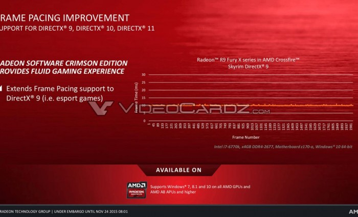 VC_AMD Crimson Driver 23