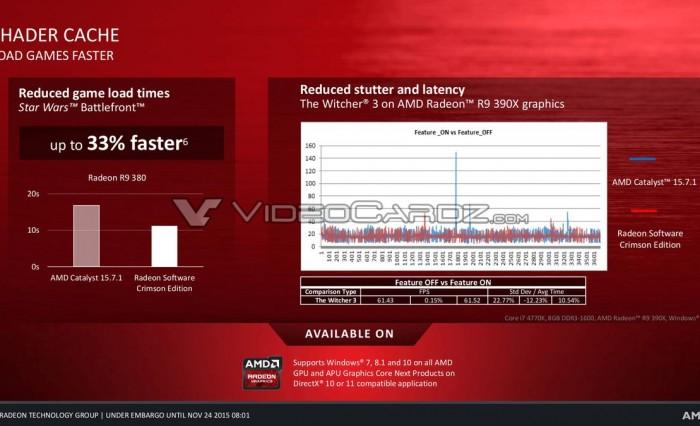 VC_AMD Crimson Driver 30