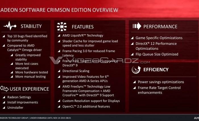 VC_AMD Crimson Driver 40