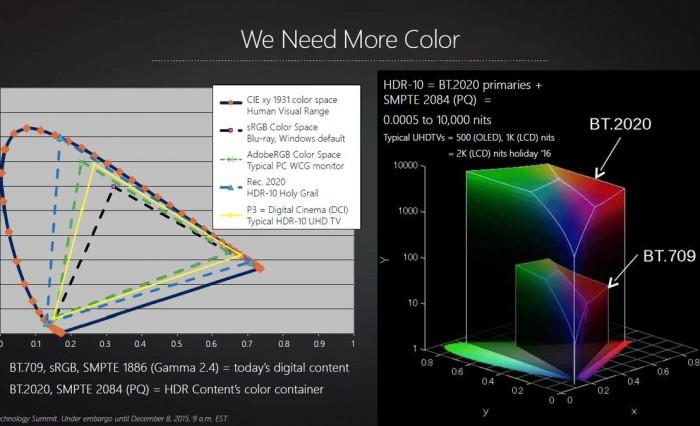 AMD Radeon 2016 GPus (9)_vc