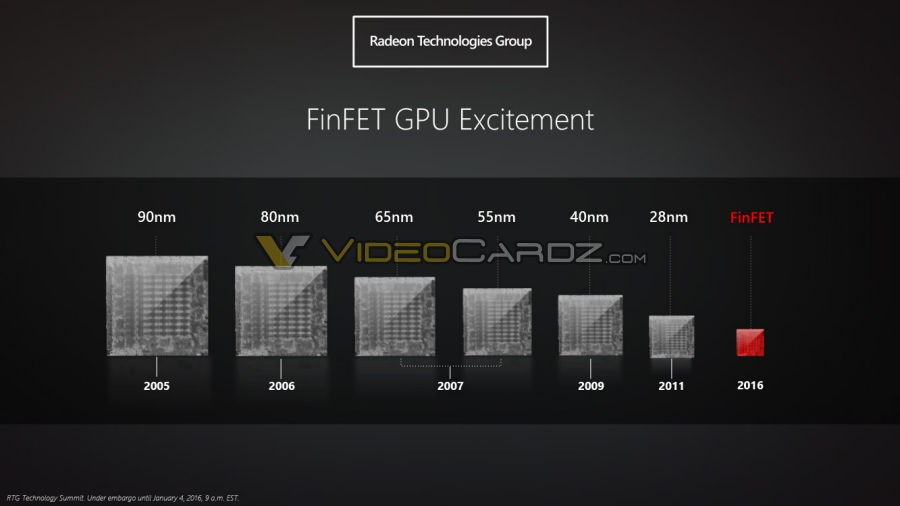 AMD Polaris Architecture 2