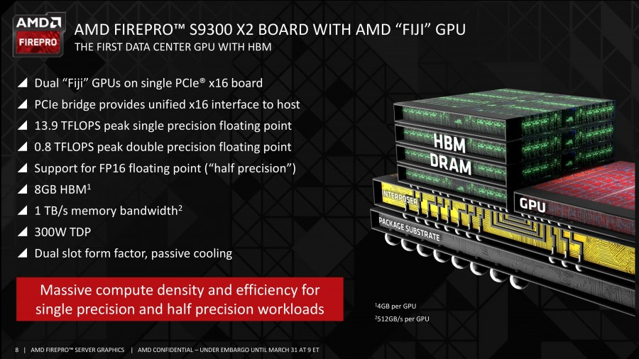 AMD FirePro S9300 x2 Launch Deck- 03 31 2016-page-008