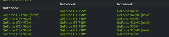 GeForce 900MX series