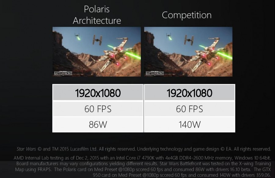 AMD Polaris 11 vs GeForce GTX 950