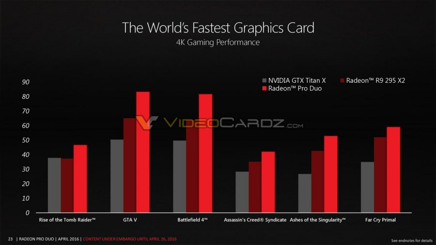 AMD Radeon Pro Duo 05