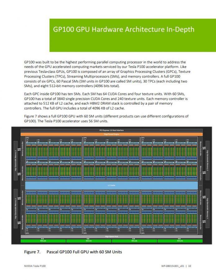 NVIDIA Pascal Architecture Whitepaper (1)