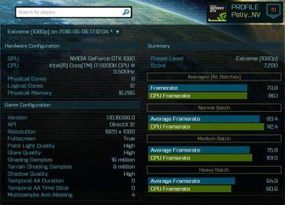 EXTREME 1080p GTX 1080