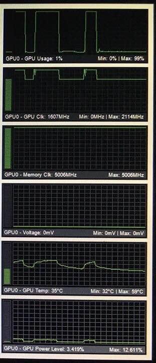 GTX 1080 Clocks