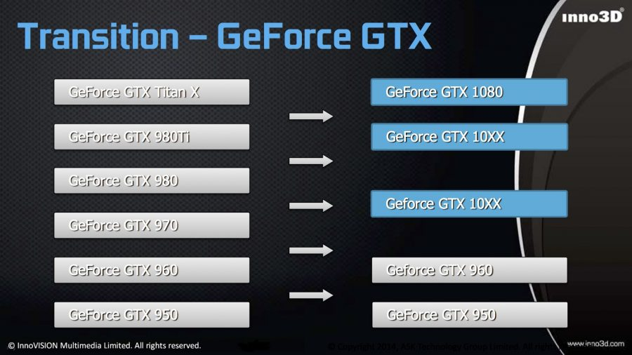 Inno3D GTX 1060