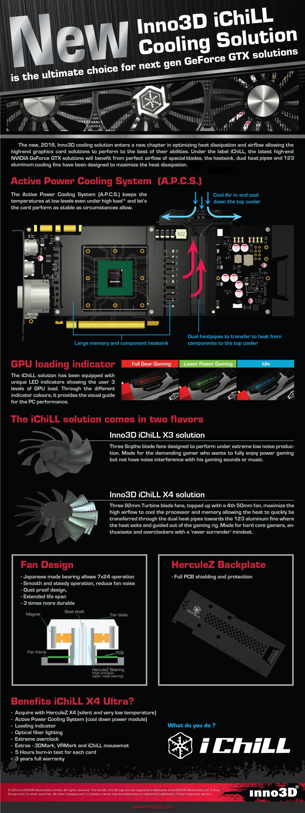 Inno3d GTX 1080 GTX 1070 iChill