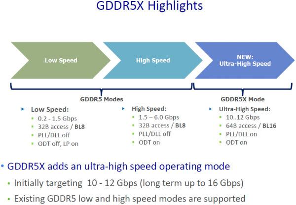 MICRON GDDR5X (1)