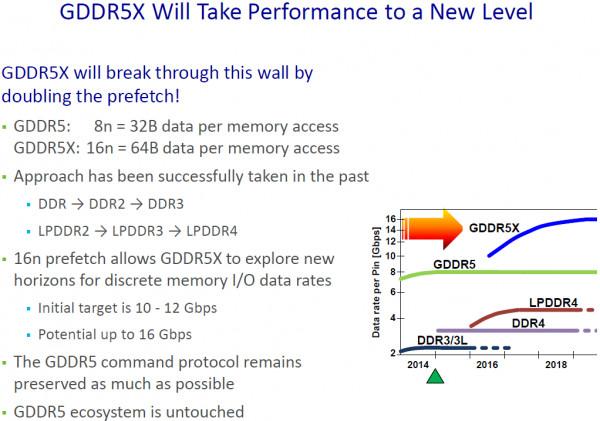 MICRON GDDR5X (2)