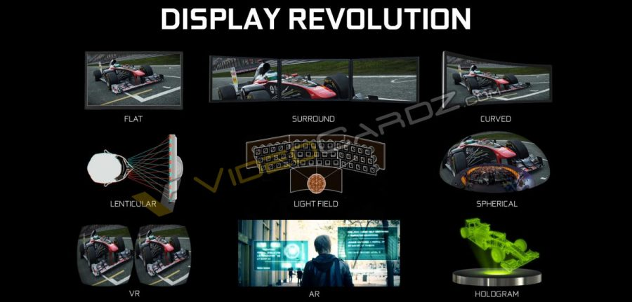 NVIDIA GeForce GTX 1080 Display Revolution