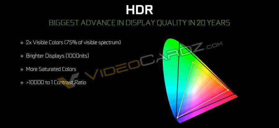 NVIDIA GeForce GTX 1080 HDR