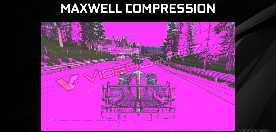 NVIDIA GeForce GTX 1080 Maxwell Memory Compression