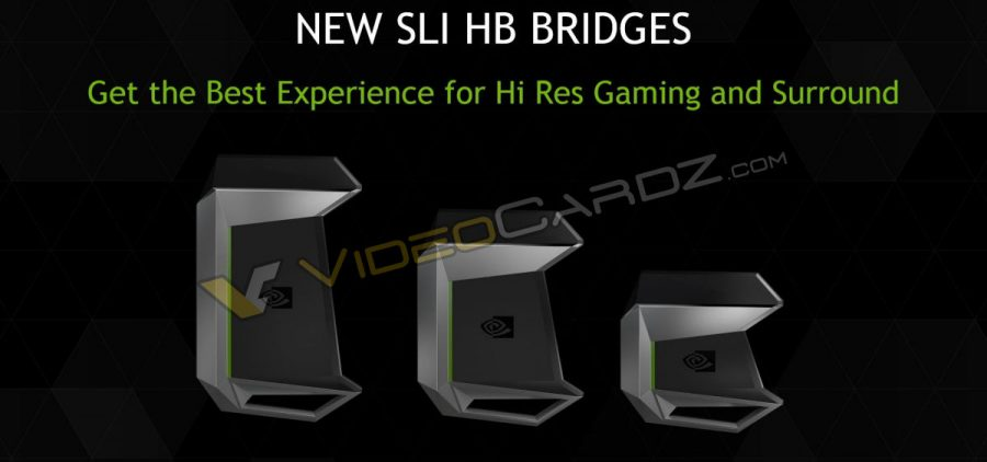 NVIDIA GeForce GTX 1080 SLI HB Bridge