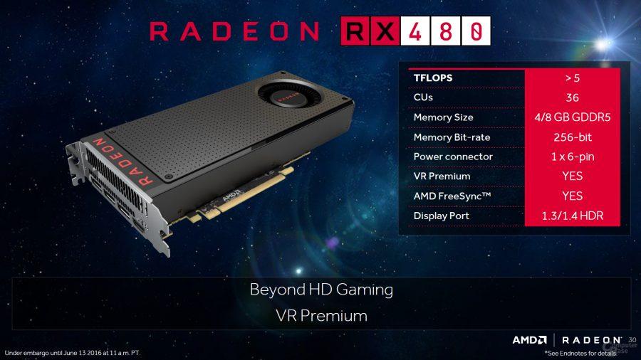AMD Radeon RX 400 Polaris (3)