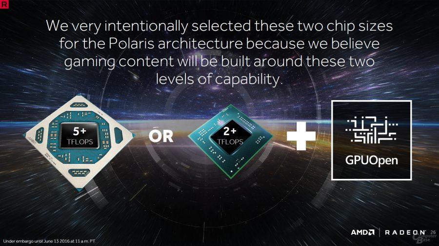 AMD Radeon RX 400 Polaris (5)
