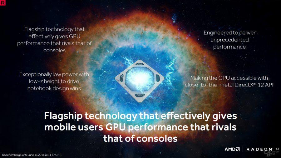 AMD Radeon RX 400 Polaris (7)