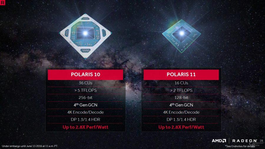 AMD Radeon RX 400 Polaris (8)