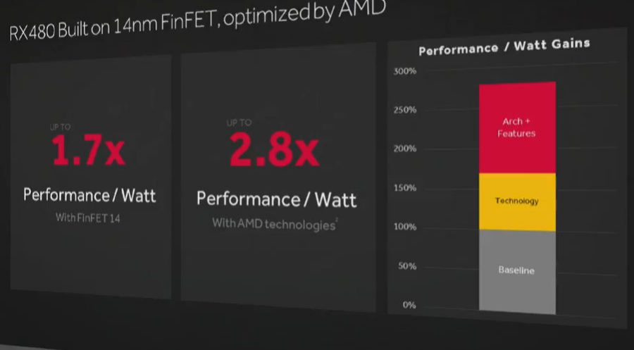 AMD Radeon RX 480 (2)