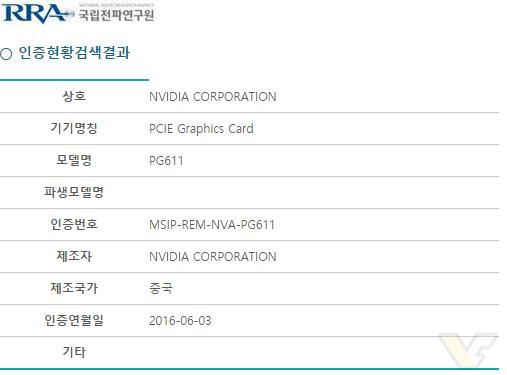 NVIDIA PG611