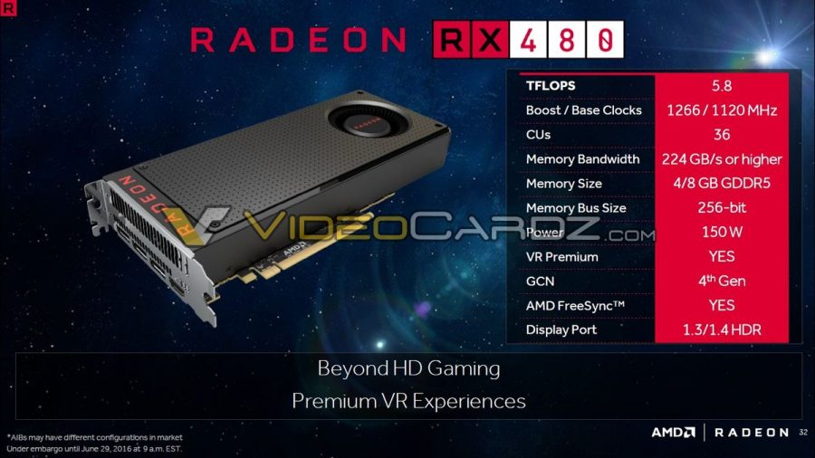 Radeon RX 480 Presentation VideoCardz_com 1