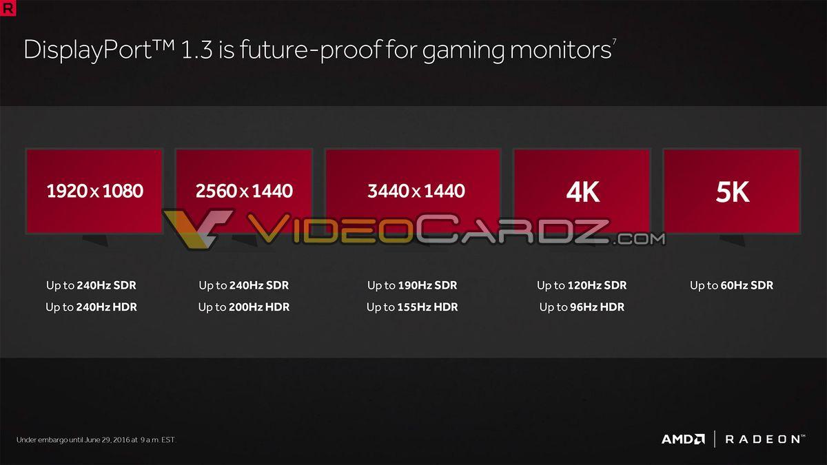 https://cdn.videocardz.com/1/2016/06/Radeon-RX-480-Presentation-VideoCardz_com-12.jpg