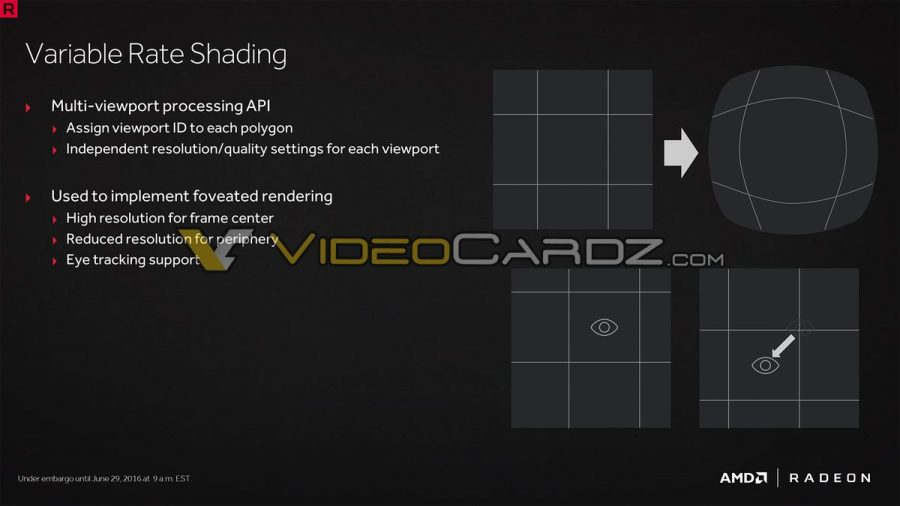 https://cdn.videocardz.com/1/2016/06/Radeon-RX-480-Presentation-VideoCardz_com-2-900x506.jpg