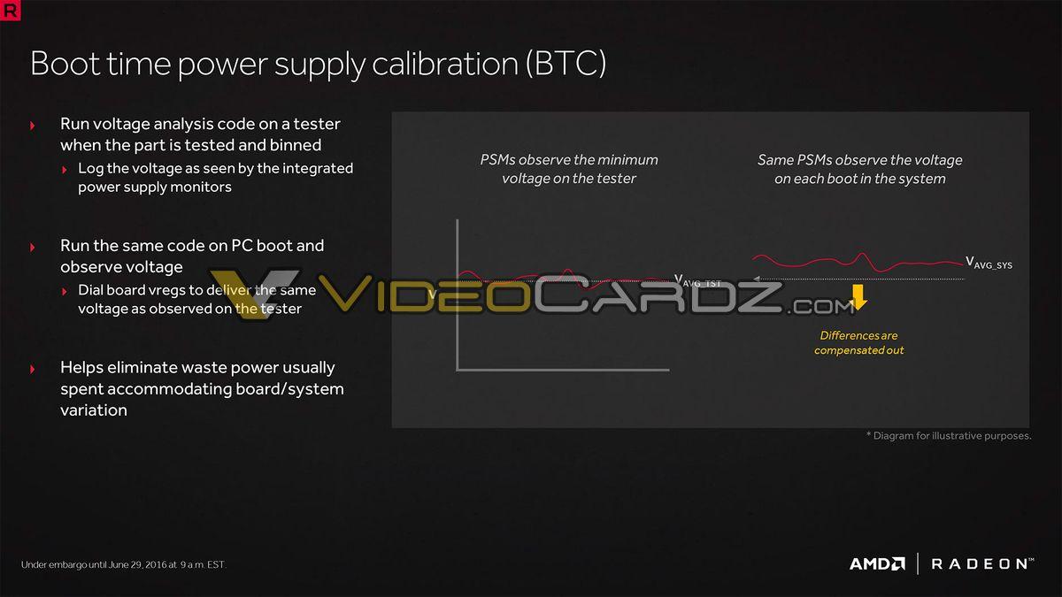 https://cdn.videocardz.com/1/2016/06/Radeon-RX-480-Presentation-VideoCardz_com-6.jpg