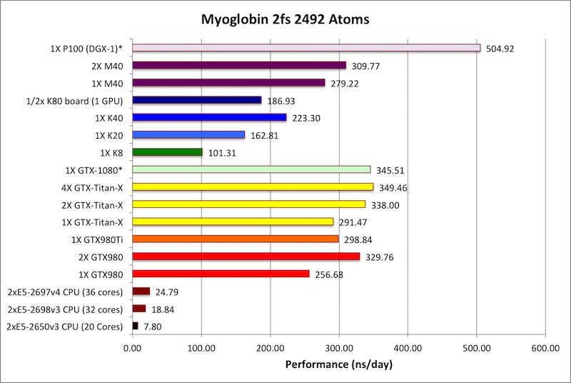 myoglobin_amber16.0.0