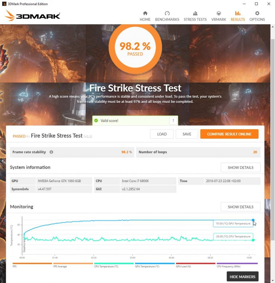 3DMark Fire Strike Stress Test