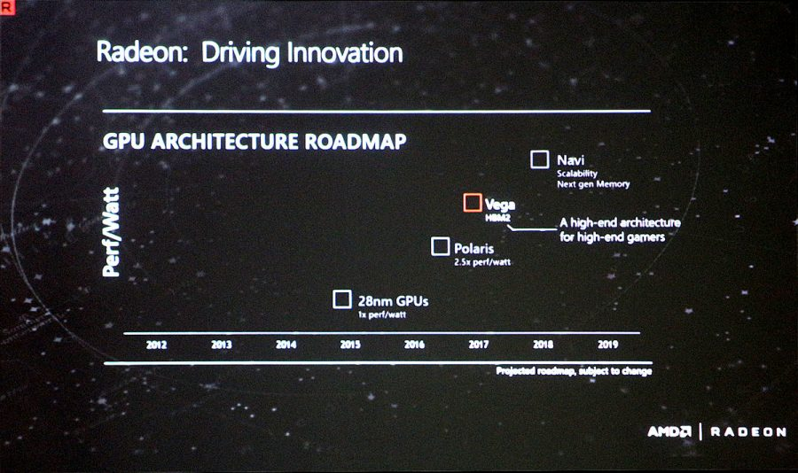 AMD GPU Roadmap July 2016