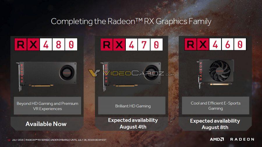 AMD Radeon RX 400 Series