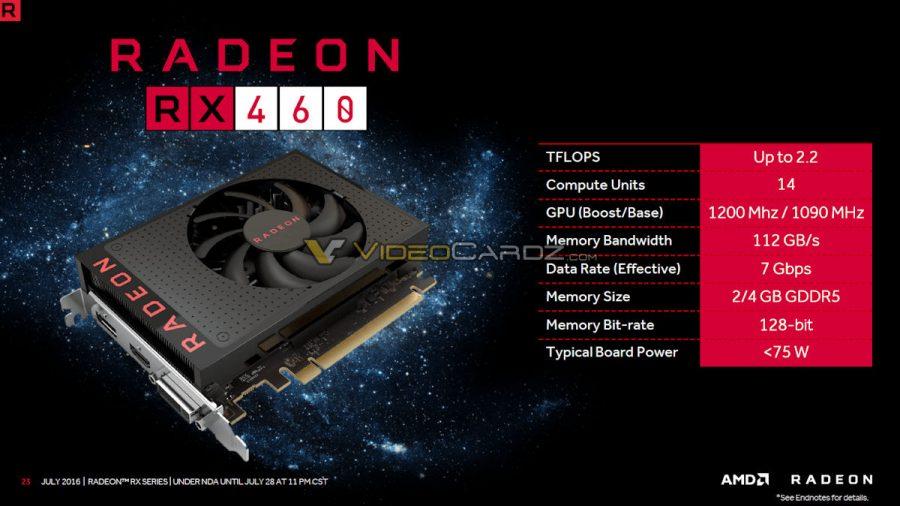 AMD Radeon RX 460 (basic specs)