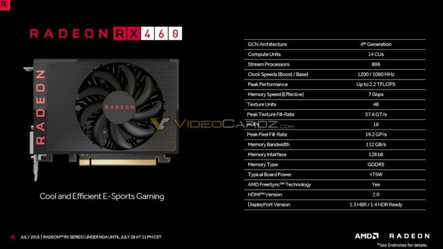 AMD Radeon RX 460 (full specs)