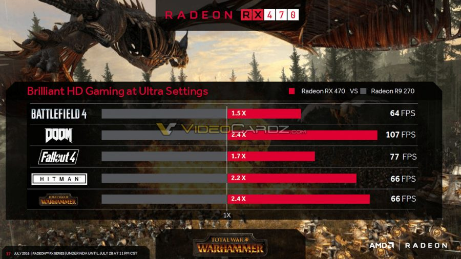AMD Radeon RX 470 (performance)