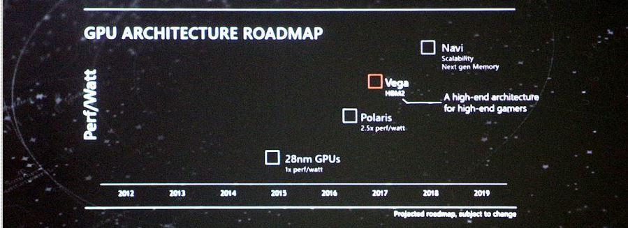AMD VEGA High-end