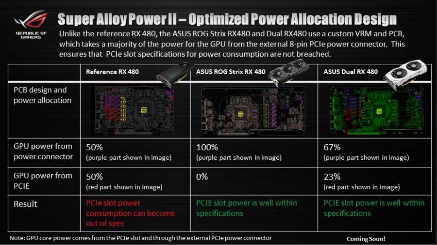 ASUS RX 480 Alloy Power 2 (1)