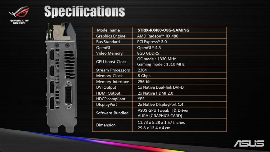 ASUS RX 480 STRIX Specs