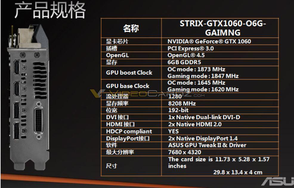 ASUS GeForce GTX 1060 STRIX detailed | VideoCardz com
